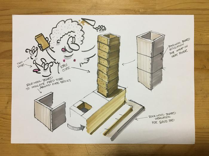 ROCK WOOL BOARD PLACEMENT DRAWING FEATURING EXCITED BRICK MASON