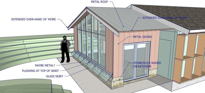 Perspective view of Solarium design with leaders to explain ideas.