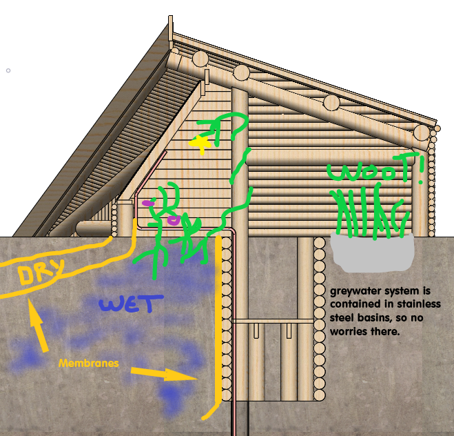 here is a doodle of how we plan to protect the structural timbers from the living soil.