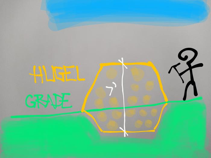 Crude sketch of partly buried hugel