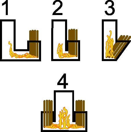 Rocket Pizza Oven Length Of Burn Chamber Rocket Stoves