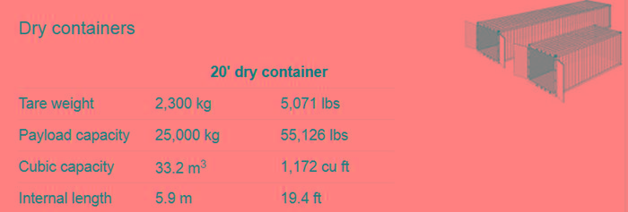 [Thumbnail for 20-ft-container.PNG]